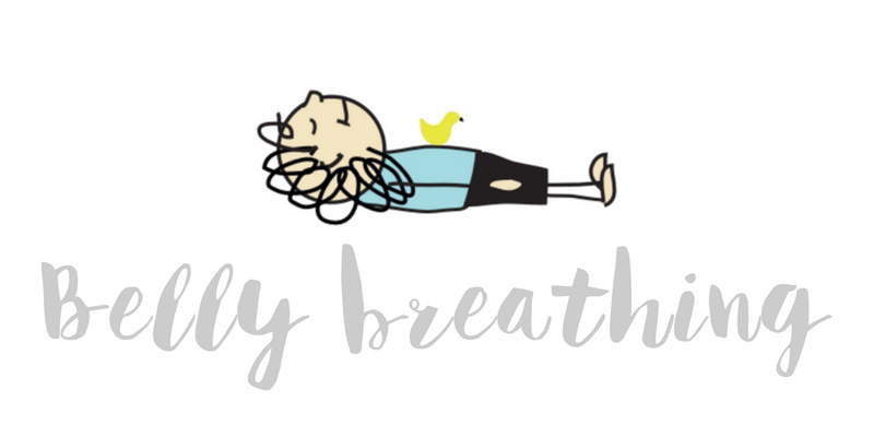 Diaphragmatic Breathing Technique